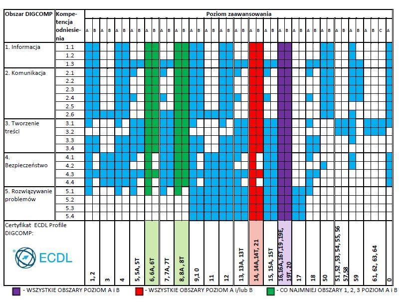 tabela111